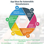 Great App ideas for manufacturers of the automobiles Industry
