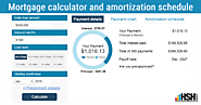 Mortgage Calculator: Calculate Your Monthly Mortgage Payment