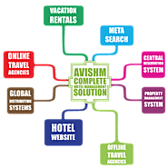 Get A Free Channel Manager and Online Hotel Booking System with Cyber Tatva