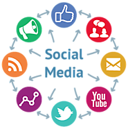 Why businesses need Social Media Marketing? A perfect guide for social media platform