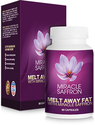 Miracle Saffron Free Trial