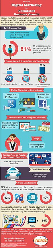 Embrace Digital Marketing for Unmatched Business Growth | SEO Company | Pinterest | Seo company, Top seo companies an...