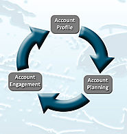 Account Management Planning