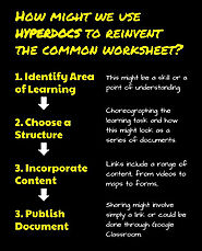 An Introduction to Google Docs and Hyperdocs