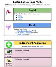 Hyperdocs & Self-Paced Learning