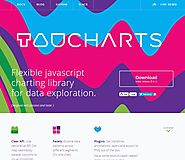 Taucharts flexible javascript charting library for data exploration