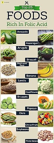 Foods rich in folic acid