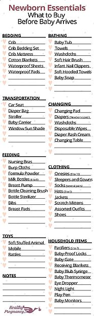 A complete shopping checklist for newborns.