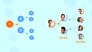 Build LinkedIn kind of Relationship Tree - Neo4J