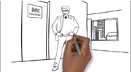 Whiteboard Animations in e-Learning: It's short and sweet!
