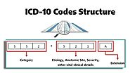 What is ICD-10 Codes, It's Importance and Benefits - Bikham Healthcare