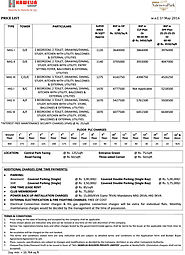 Valenova Park Price List, Payment Plan in Noida Extension