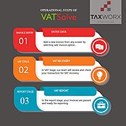 VAT Compliance Software for Your Business