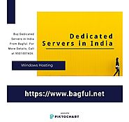 Dedicated Servers in India From Bagful