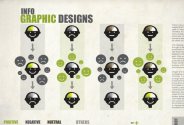 InfoGraphic Designs: Overview, Examples and Best Practices | Inspiration | instantShift