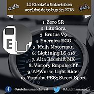 10 Best Electric Motorcycle to buy in 2018 | Auto Insurance Invest