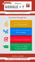 Google+ - What is it and how to get started using it