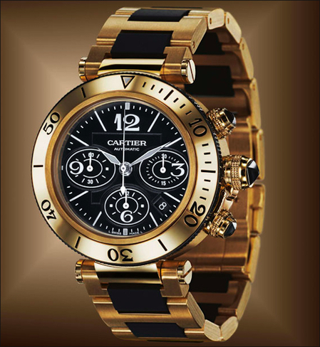 Headline for Top Luxury Watches for Men