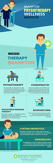 Massage Therapy Specialist in Brampton