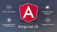 Why AngularJS is the best front-end technology for Creative Web App Development