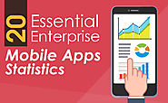20 Essential Enterprise Mobile Apps Statistics [Infographic]