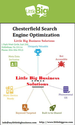 Chesterfield Search Engine Optimization