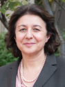 Annamaria Lusardi | Faculty | School of Business | The George Washington University