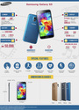 Maxabout Infographics: Samsung Galaxy S5