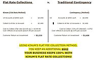 Optimize your debt recovery strategies using Flat Rate Collections by Kinum