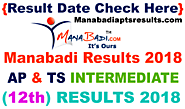 Manabadi Results 2018 - Manabadi.com 2018 Results 10th - Inter - Degree 1st 2nd 3rd Year