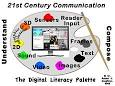 Promoting 21st Century Digital Literacy with Programming and Physical Computing