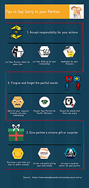 Tips to Say Sorry to Your Partner