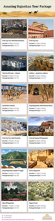 Amazing Rajasthan Tour Packages