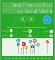Best Times to Post on Social Media - Free Tips in New Infographic