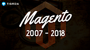 A Brief History Of Magento From 2007-2018 [Infographic] - Tigren