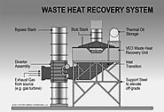 Waste heat Recovery Power Plant Consultants | Ethanol Plant Consultants | Distillery Plant Consultants | Thermal powe...