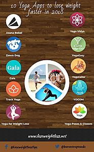 Yoga Apps to lose weight faster in 2018