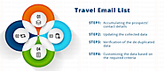 Travel Email Lists | Travel Email Address List | B2B Scorpion