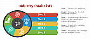 Industry Email Lists | Industry Wise Mailing List | B2B Scorpion