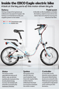 How do electric bikes work?