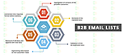 B2B Email Marketing Lists | B2B Email Databases | B2B Marketing List