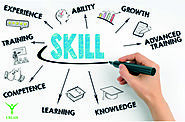 Soft Skill Training Institute in HSR Layout| Communication skills Courses| Bangalore