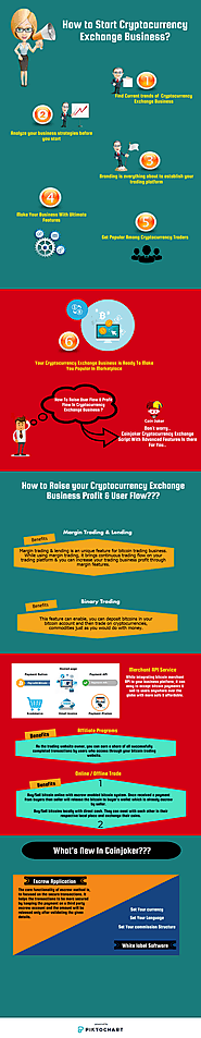 Infographics — How to start cryptocurrency exchange?