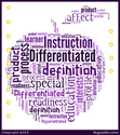 Differentiated Instruction by Jayme Corcoran