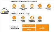 AWS Cloud Infrastructure Services | AWS Support Services | PushFYI
