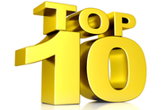 Top-Rated Toaster Ovens 2014
