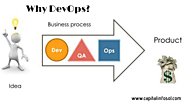 What is DevOps | Why is DevOps Needed - Perfect Guide to Beginners