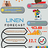 Linen – The ultimate choice | Visual.ly