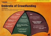 5 Bits Of Advice For A Crowd-Funding Campaign
