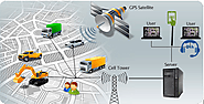 Live GPS Tracking Device | Best Vehicle Tracking Company in Nigeria